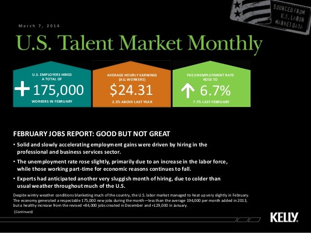US Talent Market Monthly March 2014