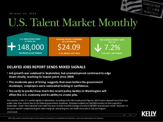 October 22, 2013  U.S. EMPLOYERS HIRED A TOTAL OF  AVERAGE HOURLY EARNINGS (ALL WORKERS)  THE UNEMPLOYMENT RATE FELL TO  1...