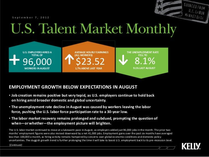 September 7, 2012              U.S. EMPLOYERS HIRED A                     AVERAGE HOURLY EARNINGS                      THE...