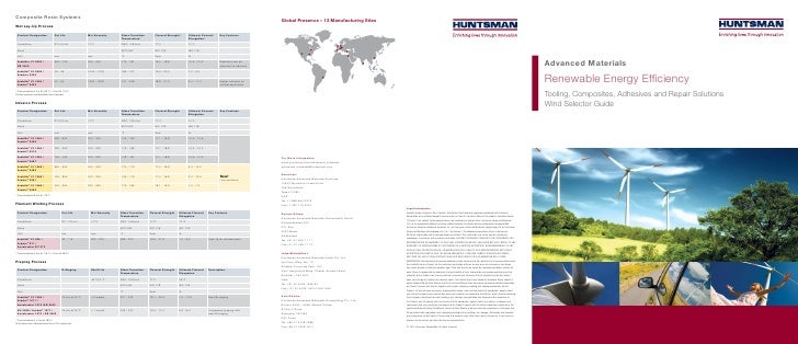US Wind Energy Systems Brochure