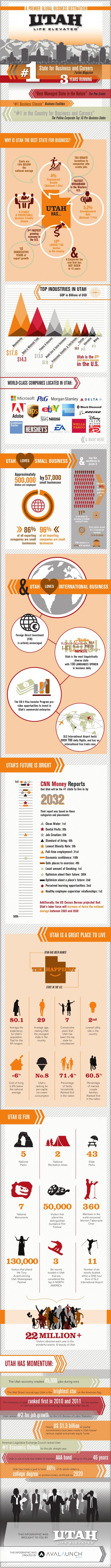 Utah is a great place to do business