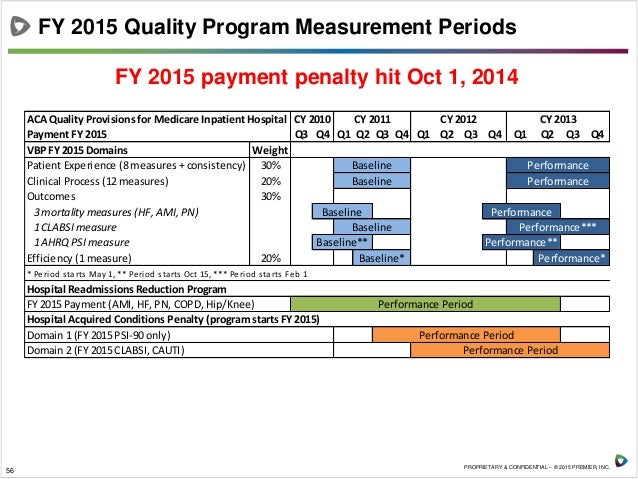 basel implementation efficiency measurement of