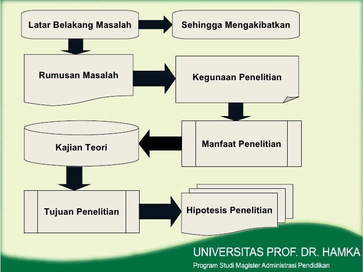 thesis manajemen keuangan