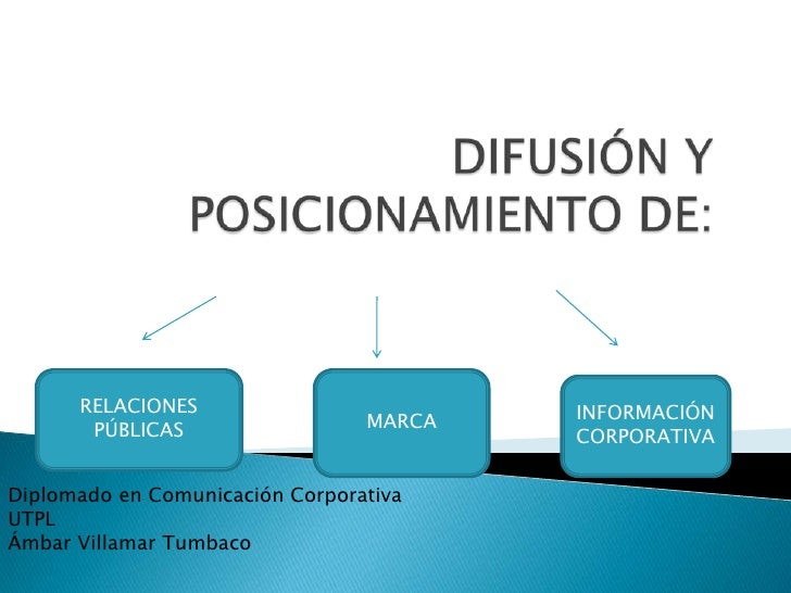 DIFUSIÓN Y POSICIONAMIENTO DE:<br />RELACIONES PÚBLICAS<br />MARCA<br />INFORMACIÓN CORPORATIVA<br />Diplomado en Comunic...