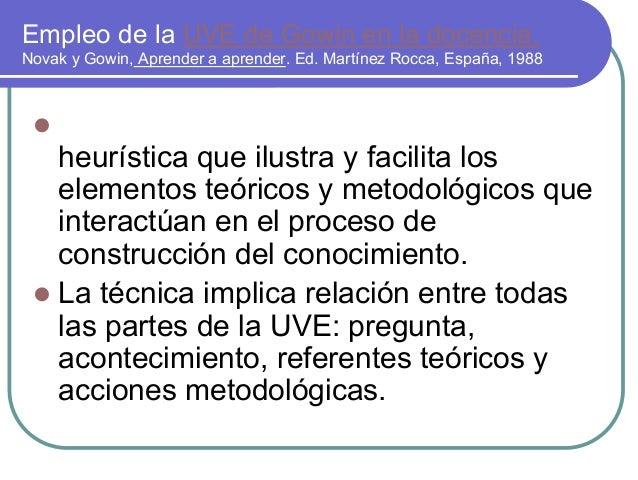 Empleo de la UVE de Gowin en la docencia. Novak y Gowin, Aprender a aprender. Ed. Martínez Rocca, España, 1988  heurística...
