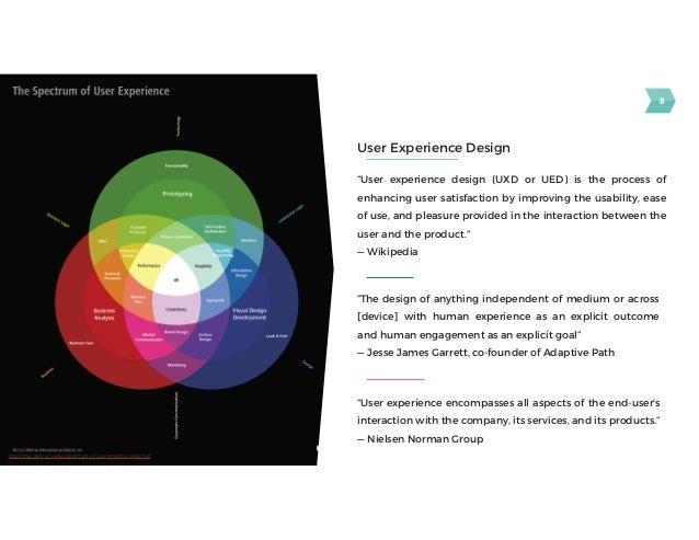 User interface design  Wikipedia