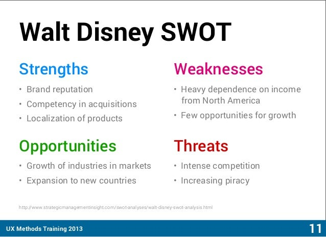 swot of walt disney essay Free sample disneyland essay on walt disney company 4 swot analysis of walt disney strategic business unit (sbu) organizational structure that consists of five diverse family-entertainment segments: media networks, parks and resorts.