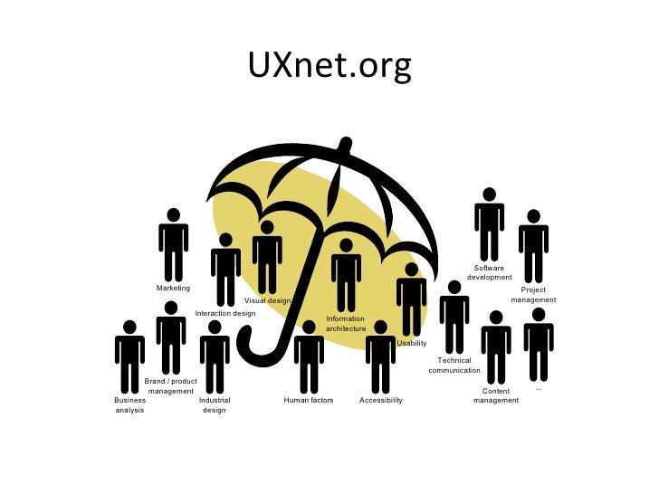 UXnet16012008