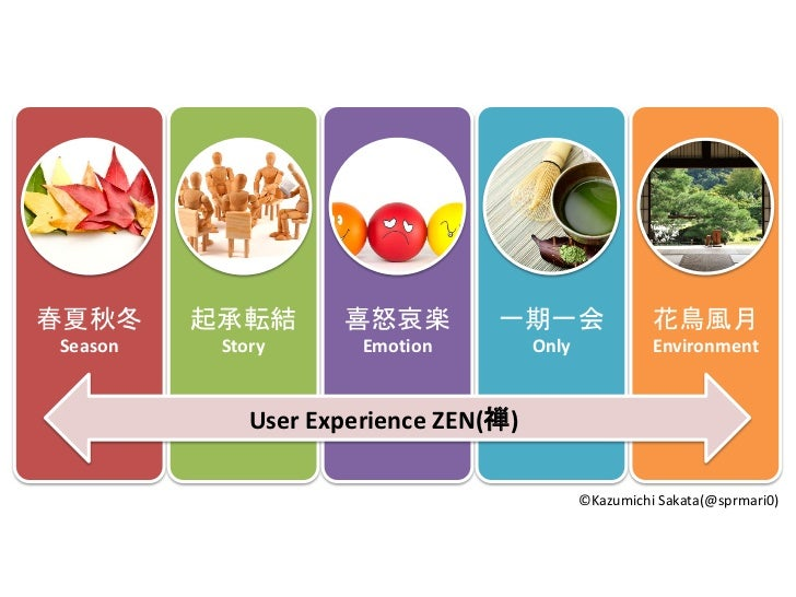 User Experience ZEN(禅)