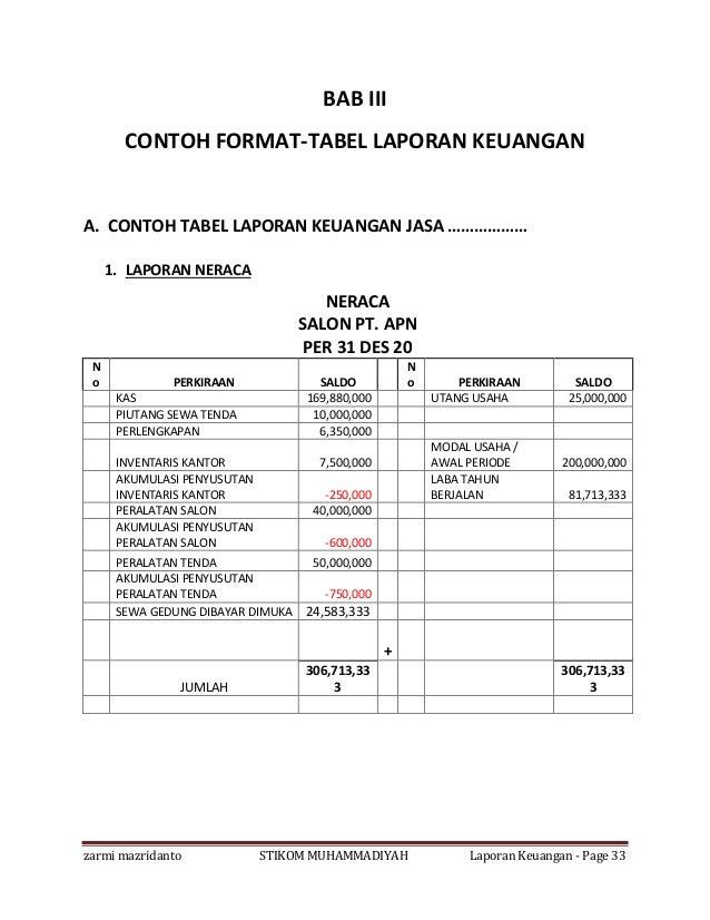 Contoh Tabel Laporan Keuangan Keuangan a Contoh Tabel