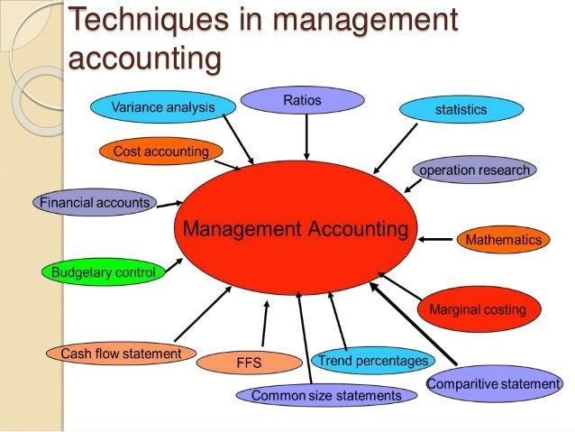 business finance and management accounting Basic accounting and financial management introduction accounting, when taken in the totality of its purpose in the early days of business accounting basic accounting and financial management.
