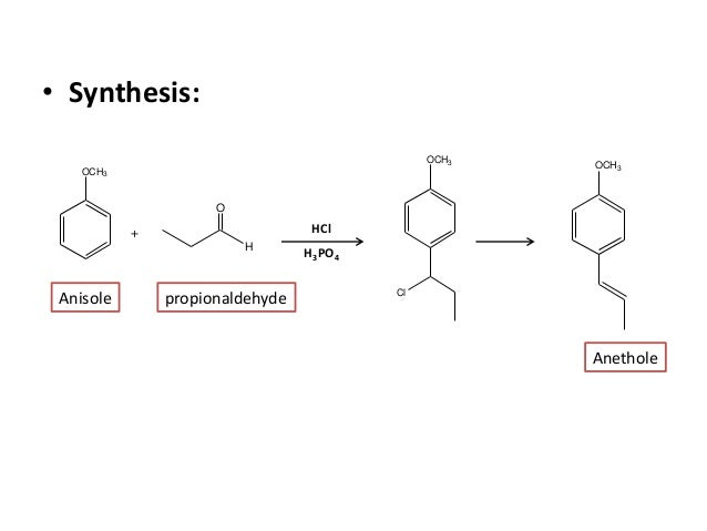 green synthesis of camphor Fanning& 1&& synthesis of camphor by the oxidation of borneol christine fanning introduction oxidation and reduction reactions, or redox reactions, are extremely important in organic.
