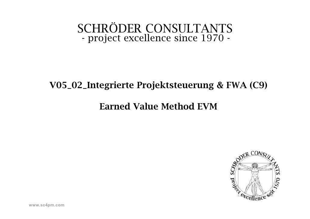 Projektcontrolling nach Earned Value Methode (EVM - EVA)