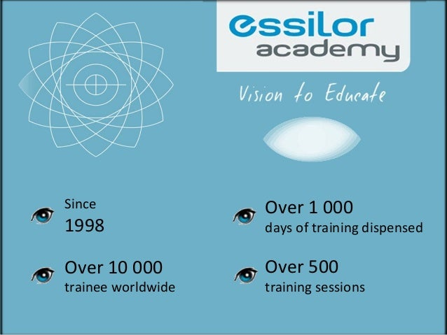 Since 1998 Over 10 000 trainee worldwide Over 1 000 days of training dispensed Over 500 training sessions
