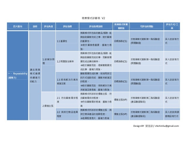 Design BY 劉基欽/ chichinliu@gmail.com 商業模式診斷表 V2 四大面向 說明 評估角度 評估指標 評估指標說明 商業模式草圖 著眼點 可評估時間點 評估方式/工 具 ⼀、 Repeatability (重複力) ...