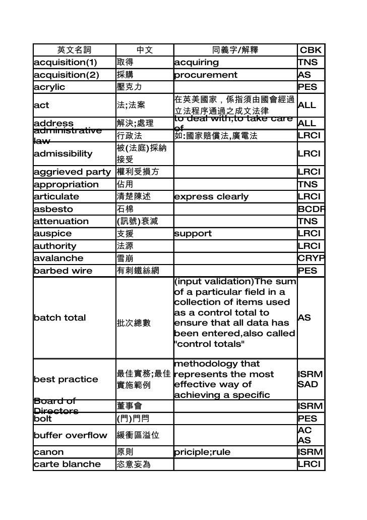 英文名詞            中文             同義字/解釋           CBK acquisition(1)    取得        acquiring                TNS acquisition(2...