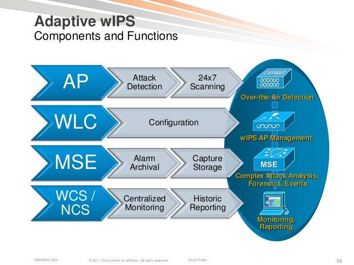 wireless security policy Wireless security policy, wireless setup, wireless security policy.