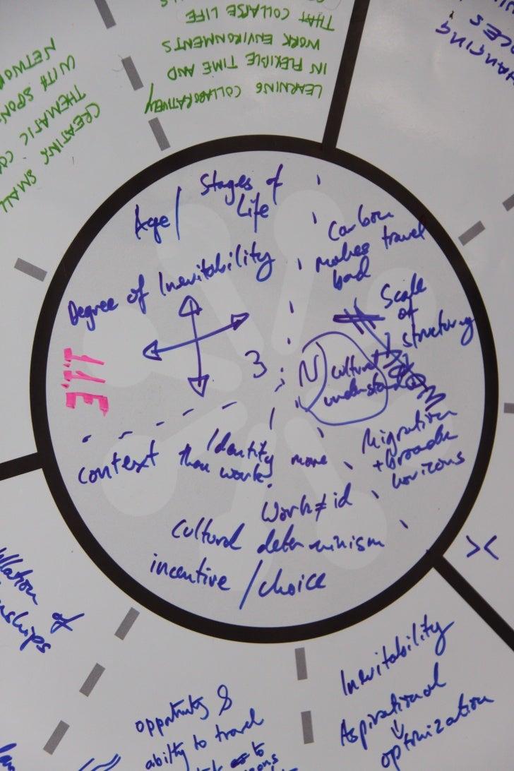V2 Desires Session1 Table E