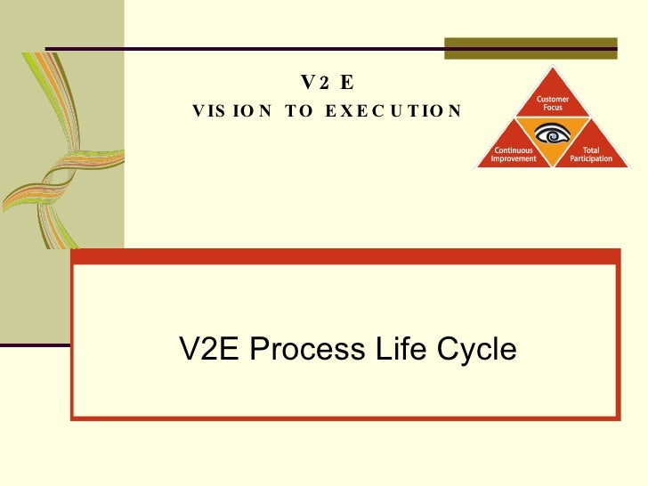 V2E VISION TO EXECUTION V2E Process Life Cycle