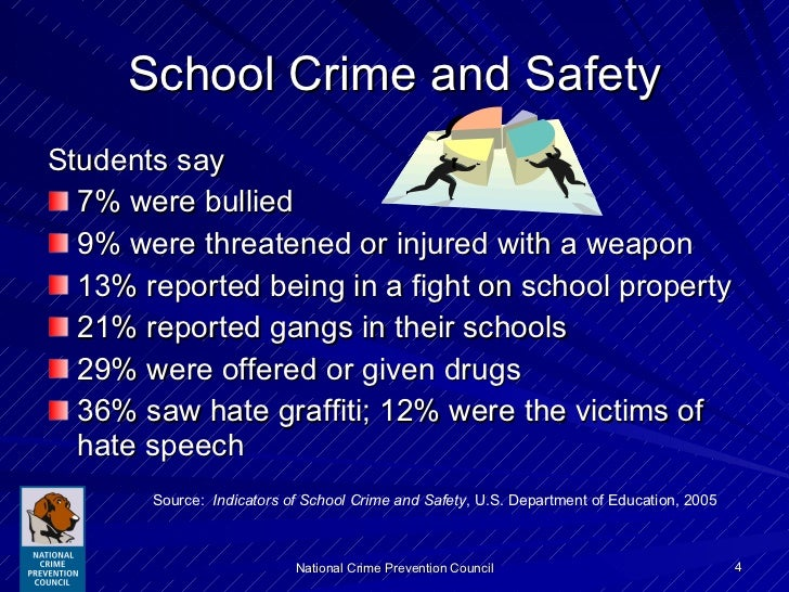 school security Information and resources for improving school safety and security provided by the security industry association.