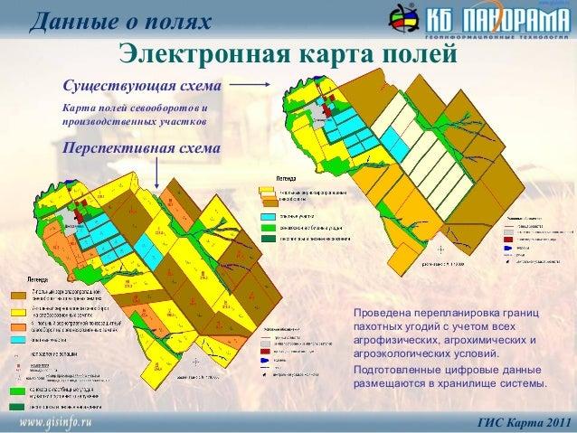 Электронная карта полей Данные