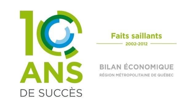 Infographies (format présentation) des faits saillants économiques 2002-2012, RMR de Québec