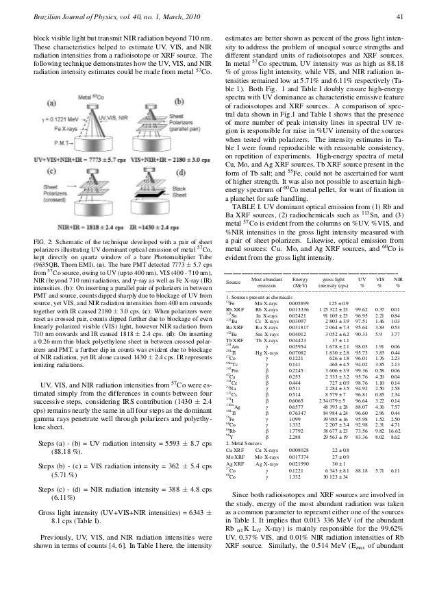 Dissertation Paper Weight