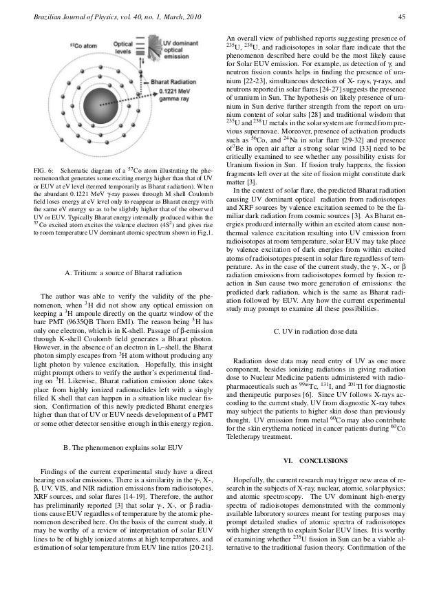 Methodology Section