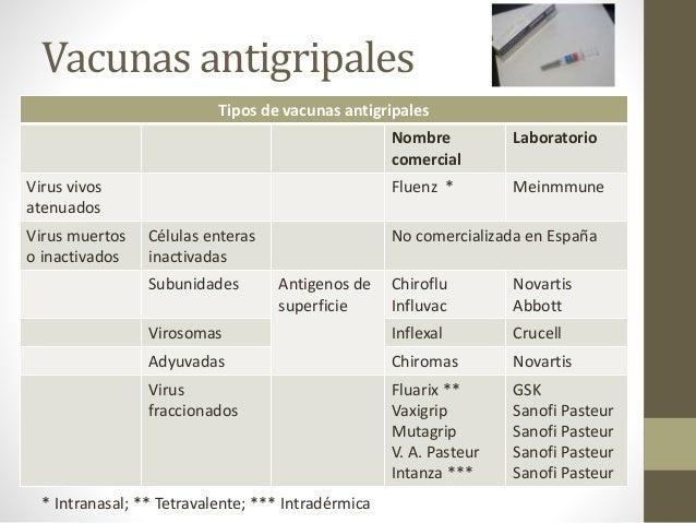 intranasal corticosteroids for sinusitis