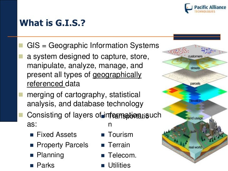 geographic information systems essay Essays on geography and gis 3 september 2008 what holds us  together by arthur getis when did you realize that maps and mapping were  truly.