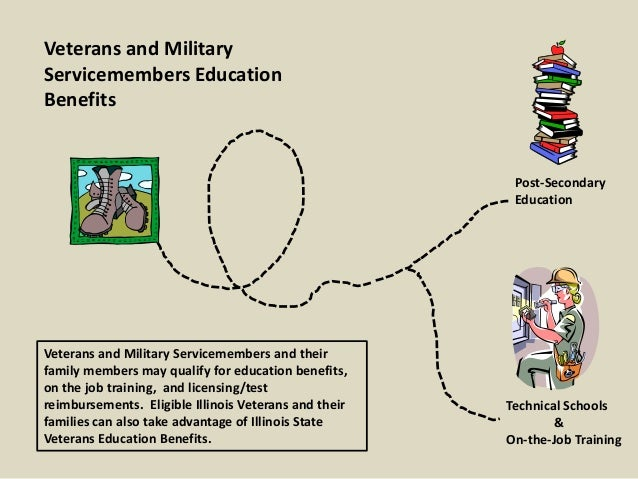 Veterans and MilitaryServicemembers EducationBenefits                                                        Post-Secondar...