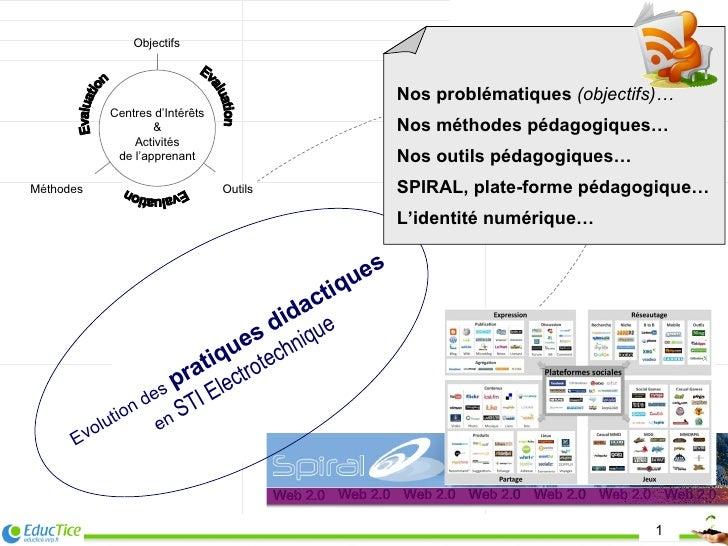 Evolution des  pratiques didactiques   en  STI Electrotechnique Méthodes Centres d'Intérêts & Activités de l'apprenant Out...