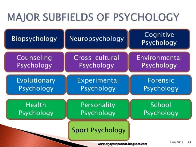 Counseling Psychology subject for study