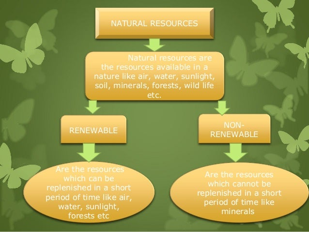 natural resources natural resources are the resources available in a