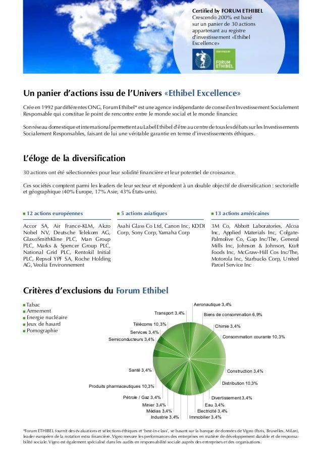 *Forum ETHIBEL fournit des évaluations et sélections éthiques et 'best-in-class', se basant sur la banque de données de Vi...