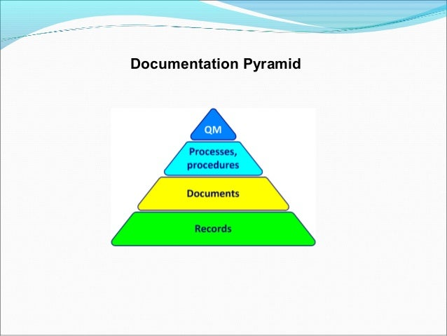 What is the difference between documented quality management system and a system of documents?