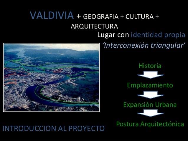 VALDIVIA + GEOGRAFIA + CULTURA + ARQUITECTURA Lugar con identidad propia 'Interconexión triangular' Historia Emplazamiento...