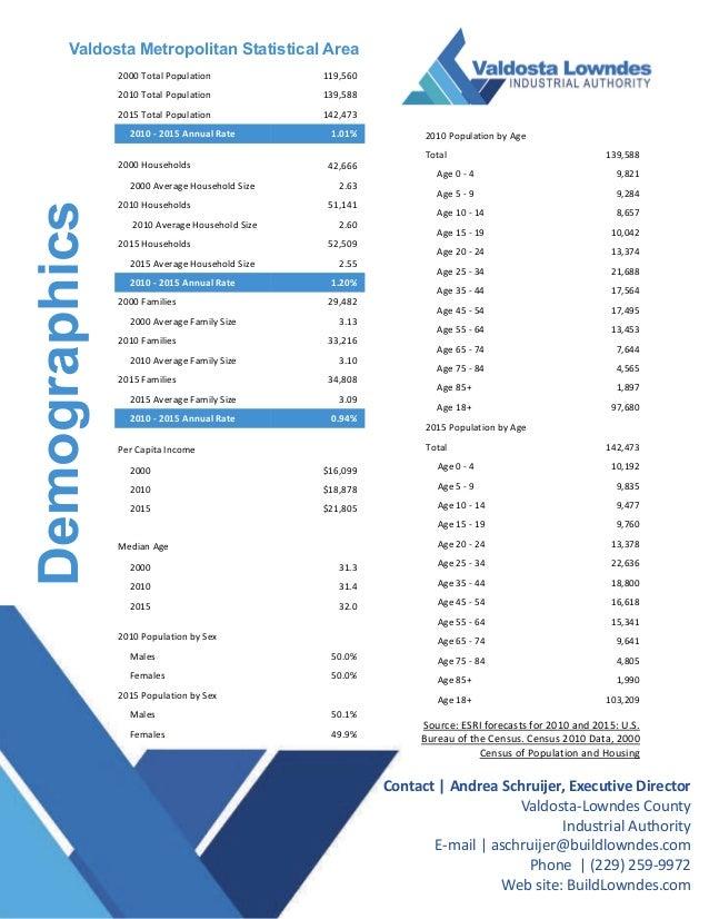 Valdosta MSA Demographic Profile