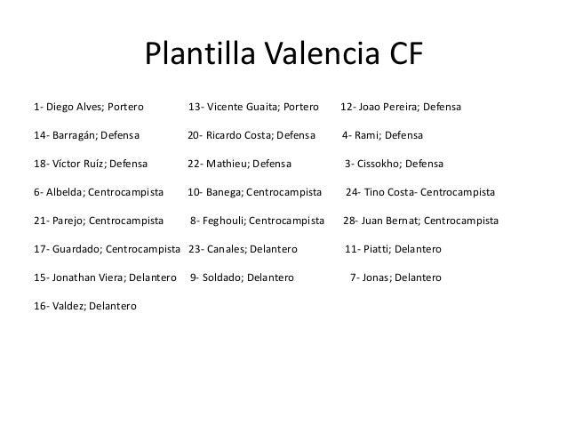 Plantilla Valencia CF1- Diego Alves; Portero         13- Vicente Guaita; Portero   12- Joao Pereira; Defensa14- Barragán; ...