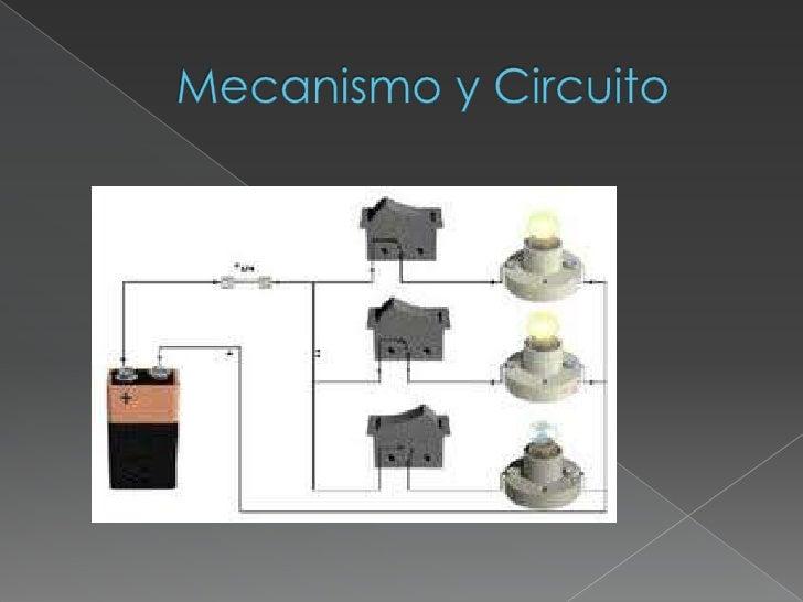 Mecanismo y Circuito <br />