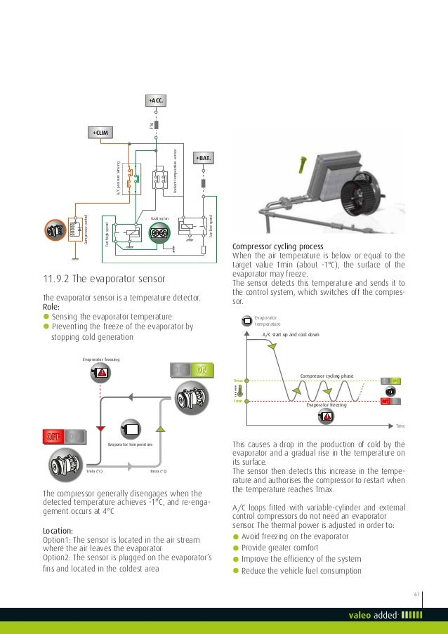 Aem Water Temp Coolant Digital Gauge 30 4402 together with 182898 Mk2 Mondeo Ac Green Light On No Click moreover Design Development Of Water Monitoring Systems By Using Arduino And Sensors in addition Index php additionally Location Camshaft Position Sensor 77740. on pressure sensor circuit
