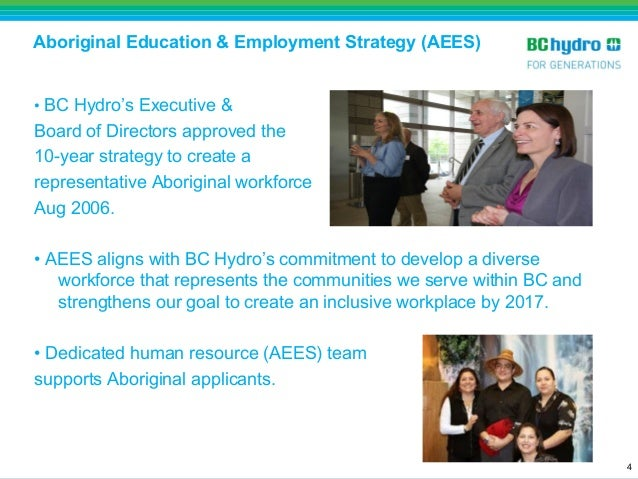 recruitment plan of bchydro A list that can be used to access information on the government of canada.