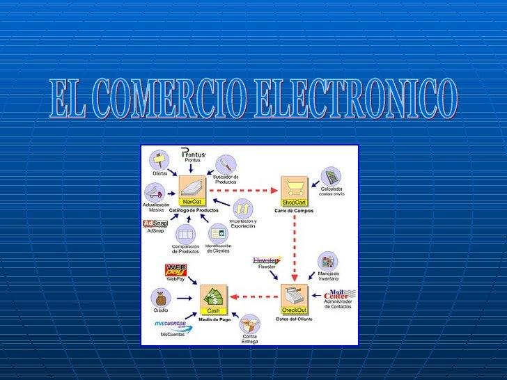 consiste en la compra y venta de productos o de servicios a través de medios electrónicos, tales como el Internet y otras ...
