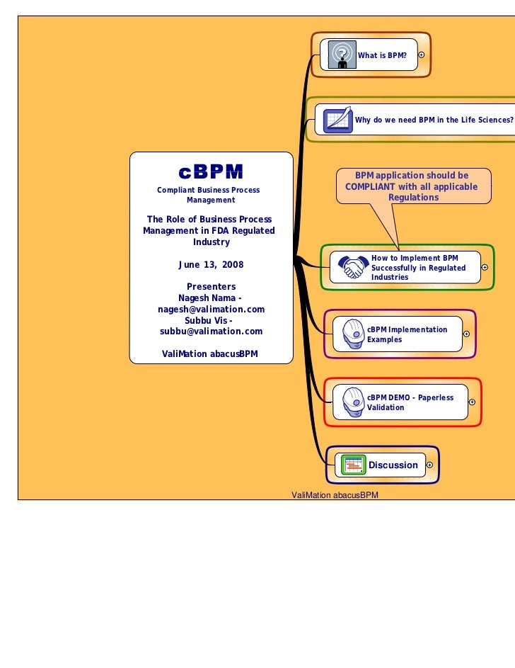 What is BPM?                                              Why do we need BPM in the Life Sciences?                        ...