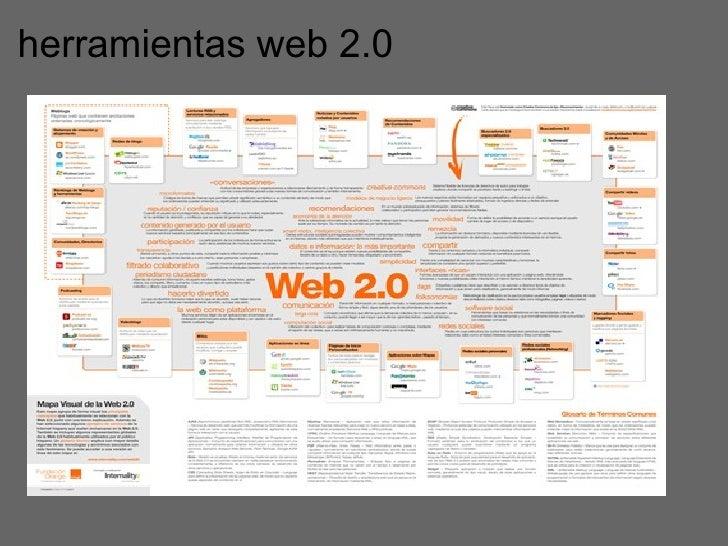 herramientas web 2.0 <ul><li> </li></ul>