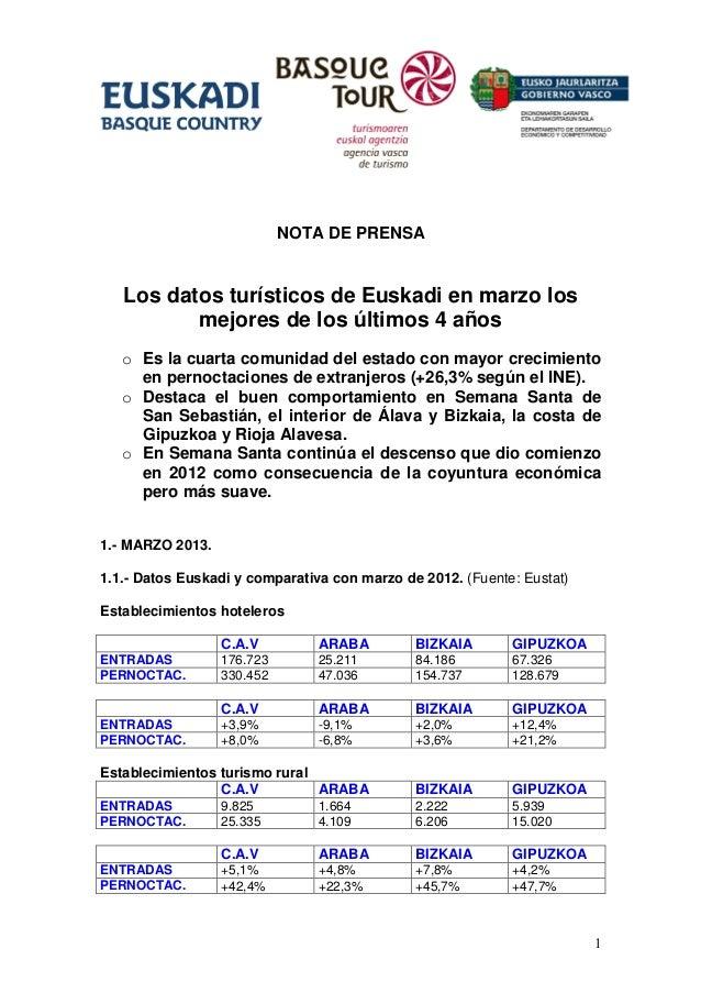 1NOTA DE PRENSALos datos turísticos de Euskadi en marzo losmejores de los últimos 4 añoso Es la cuarta comunidad del estad...