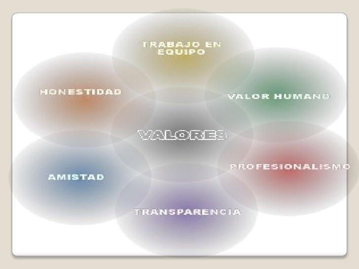 EL RESPETO   consiste en el reconocimiento de los intereses y sentimientos del otro en una    relación. Aunque el término ...