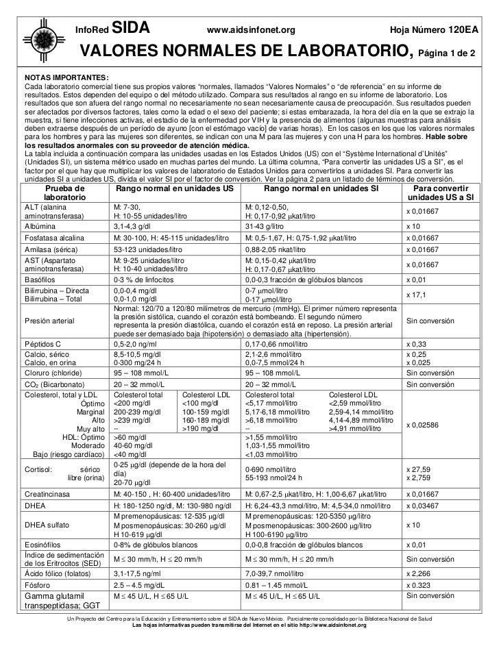 SIDA                   InfoRed     www.aidsinfonet.org Hoja Número 120EA                   VALORES NORMALES DE LABORATORIO...