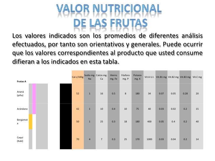 Valor nutricional janina
