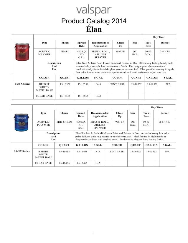 ! Product Catalog 2014 Élan ! ! ! Dry Time Type Sheen Spread  Rate Recommended Application Clean Up Size Tack Free Recoat...